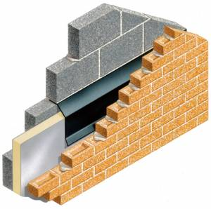 Why Protecting Partial Fill Insulation in a Gable is Essential