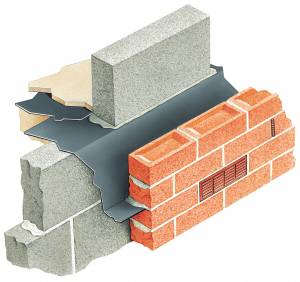 Radon (Cavity) Barriers